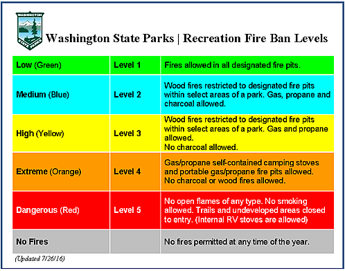 Campfires Banned In All Washington State Parks Through ...